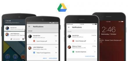 Annunciati gli aggiornamenti sul servizio Google drive