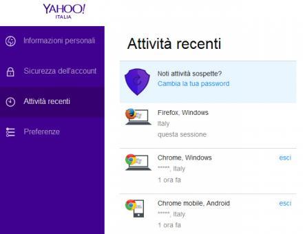 Attività di accesso recente nell'account Yahoo